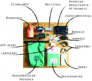 Inhalt des Deckelfachs, einfachmalraus.net